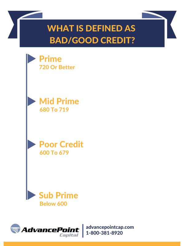 bad good credit