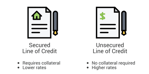 Secured Business Line of Credit: How Does It Work and What Are My